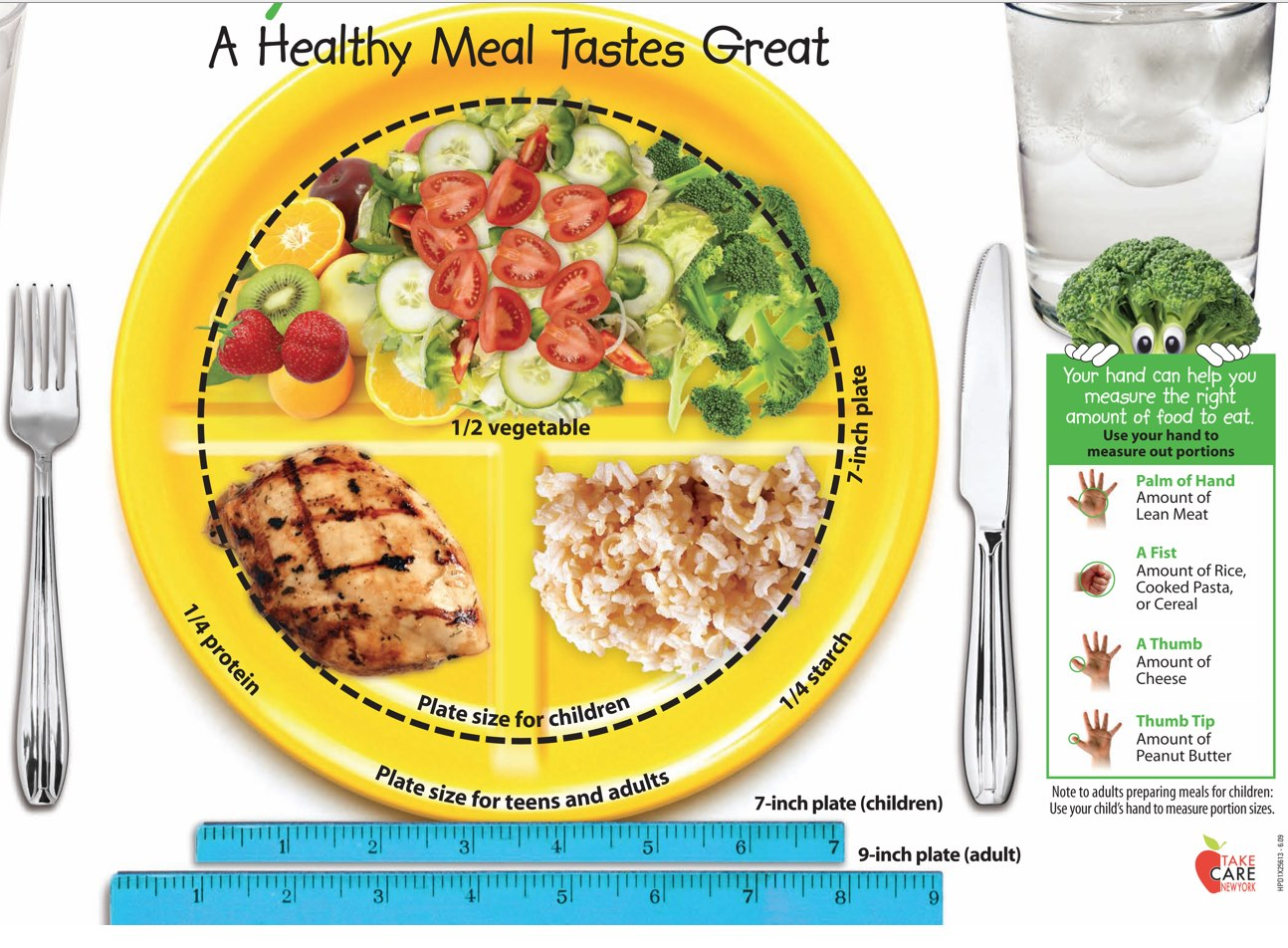 food portion sizes 8 tips for controlling portion sizes first, fill up your plate with green veggies, and get full on those before eating other food then, when ordering a meal.